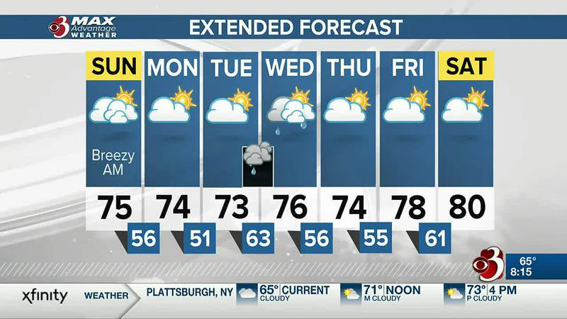 Dave has the full forecast coming up.